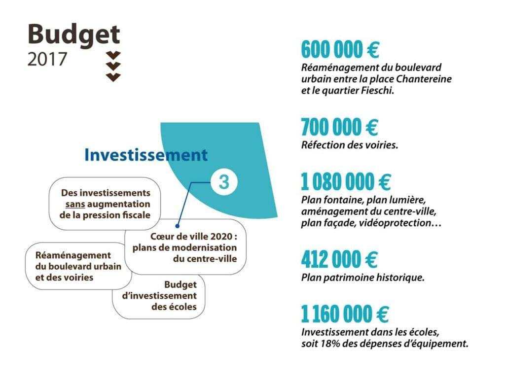 Investissement - budget 2017 Vernon