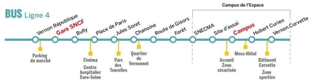 Plan bus SNGo Vernon ligne 4