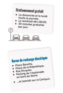Guide des étudiants - transports Vernon train Paris stationnement gratuit